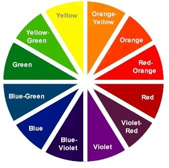 The colour wheel is the base to kick-start your adventure into colour blocking. http://tinyurl.com/9rxm2fe